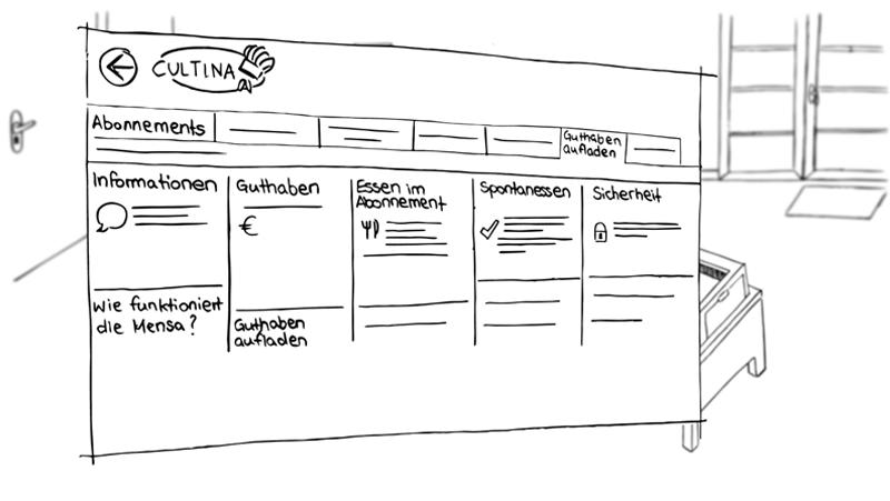 Melanie Austermann_MEAU DESIGN_Illustrator_Erklärvideo-Cultina-Mensa-Chip6