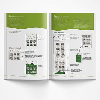 Melanie-Austermann_Meau-Design_Illustration_Grafikdesign_Reiseblog_Design-Manual_8